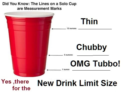 Lines on solo cup?