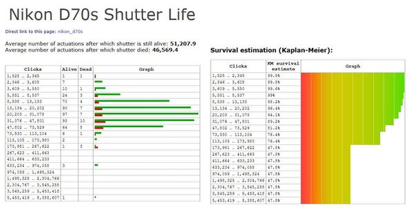 how to find shutter count from image