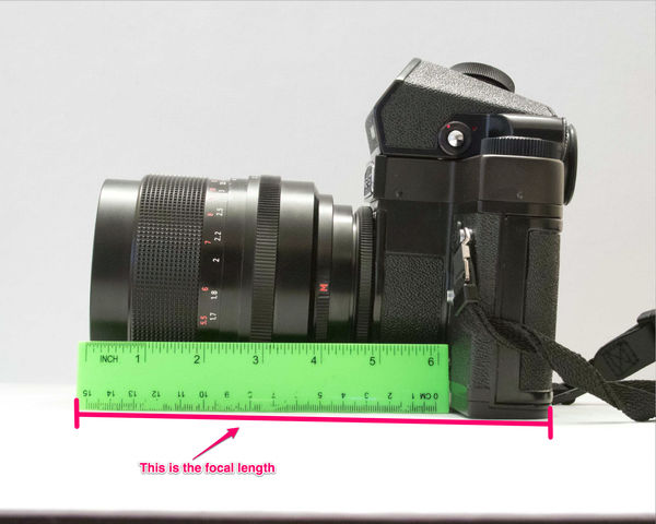 Lens focal length = front element to camera sensor...