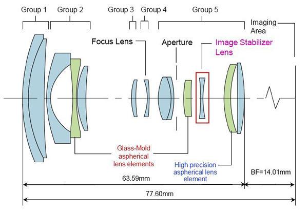 Elements of modern optical design oshea pdf