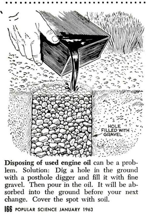 1960 39 s for Disposal of used motor oil