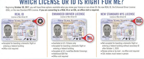 License Required Choice Nys Driver's For