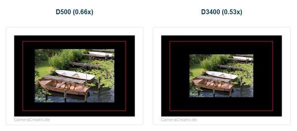 Pentaprism viewfinder left, Pentamirror viewfinder...